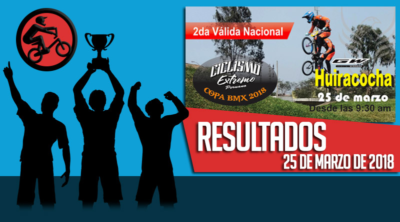 RESULTADOS: COPA CICLISMO EXTREMO PERUANO BMX 2018 – HUIRACOCHA (25-03-2018)