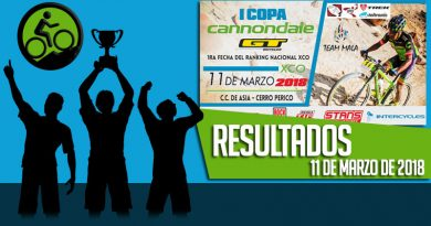 RESULTADOS: I Copa Cannondale – 1ra Ranking Nacional XCO (11/03/2018)