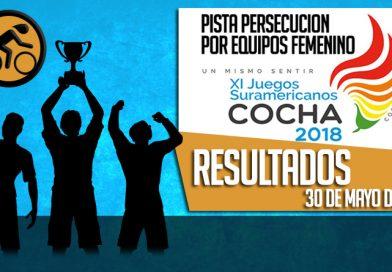 RESULTADOS: JUEGOS ODESUR – COCHABAMBA PISTA FEMENINO (30/5/2018)