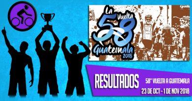 RESULTADOS: 58° VUELTA A GUATEMALA (23/10/2018 – 1/11/2018)