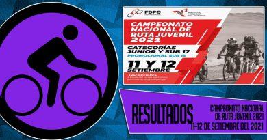 RESULTADOS: CAMPEONATO NACIONAL DE RUTA JUVENIL 2021 (11-12/09/2021)